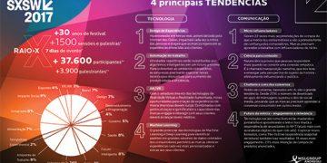 infografico SXSW17